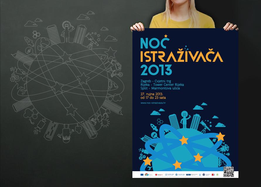 koke web_noc istazivaca_ploca